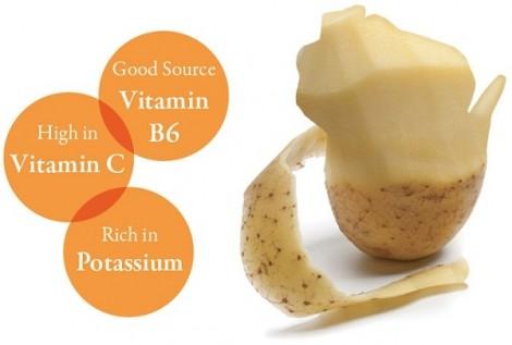 BẠN CÓ BIẾT: Khoai tây là loại củ có nguồn dinh dưỡng cực kỳ cao