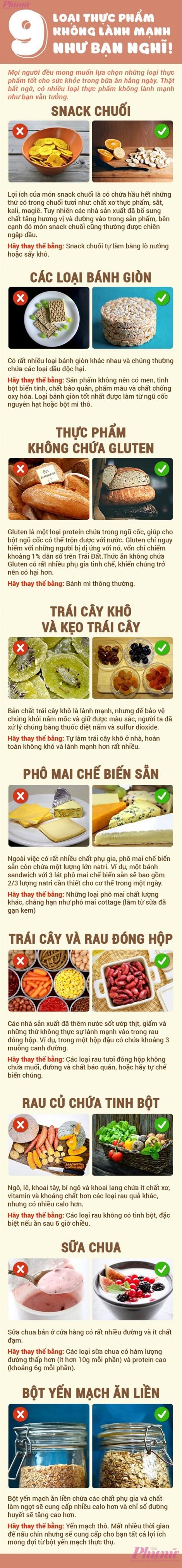 9 loại thực phẩm không lành mạnh như bạn nghĩ