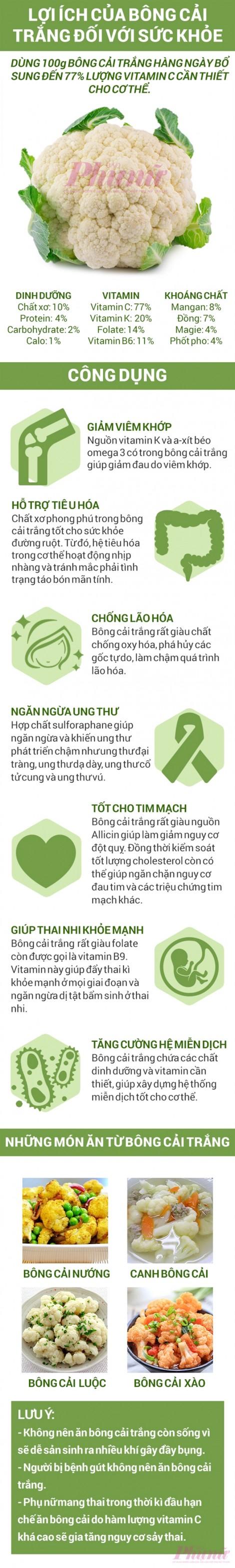 Ngừa ung thư hiệu quả từ bông cải trắng