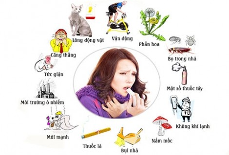 Trở tay không kịp với bệnh hen suyễn ở trẻ em vào mùa hè
