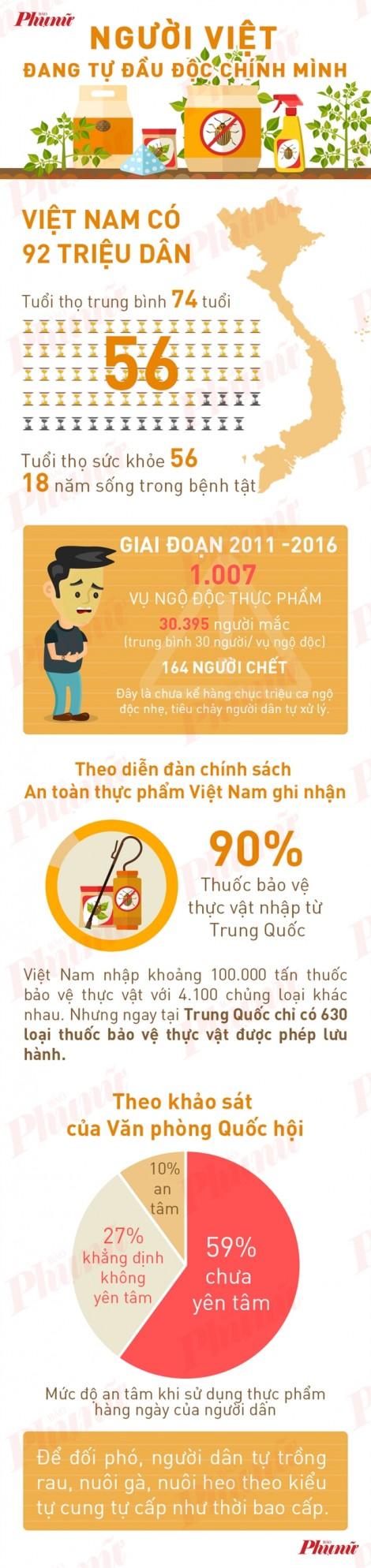 Tuổi thọ trung bình 74 nhưng người Việt sống cùng bệnh tật hết... 18 năm