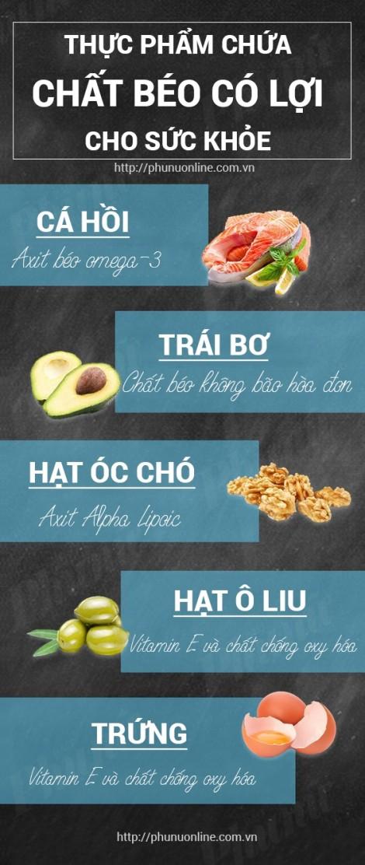 Nhóm thức ăn giàu chất béo tốt cho sức khỏe, ghét cũng nên ăn