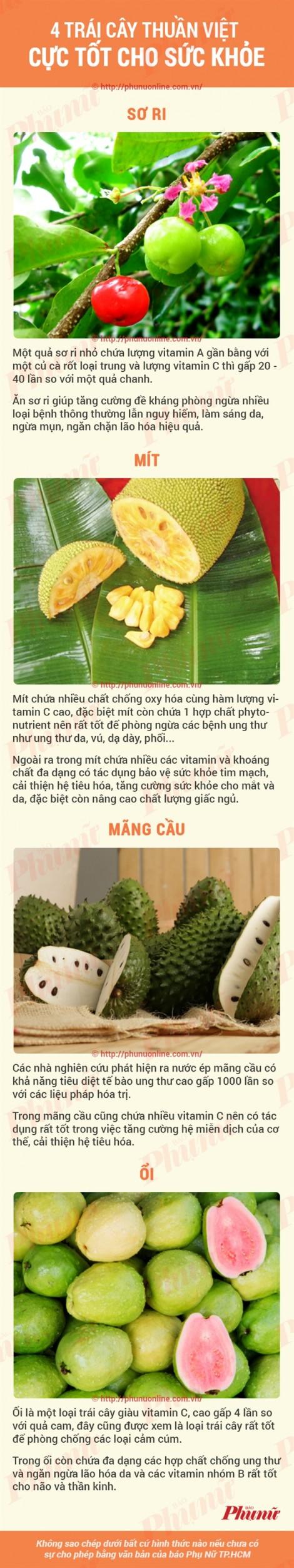 4 loại trái cây phổ biến ở Việt Nam rất tốt cho sức khỏe