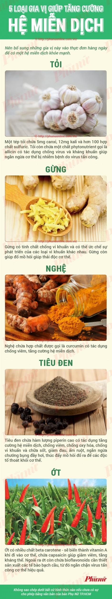 5 loại gia vị Việt Nam giúp tăng cường hệ miễn dịch tối đa