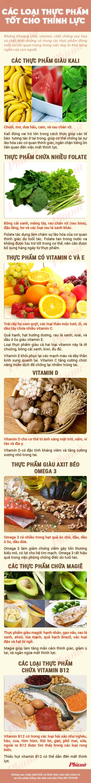 Cai thien thinh giac bang cac thuc pham de tim tai Viet Nam
