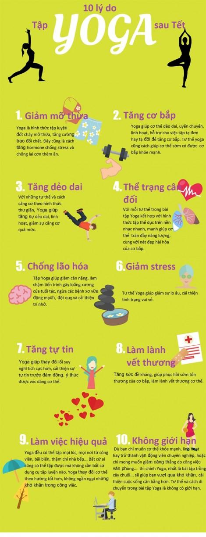 10 lý do nên tập Yoga sau tết