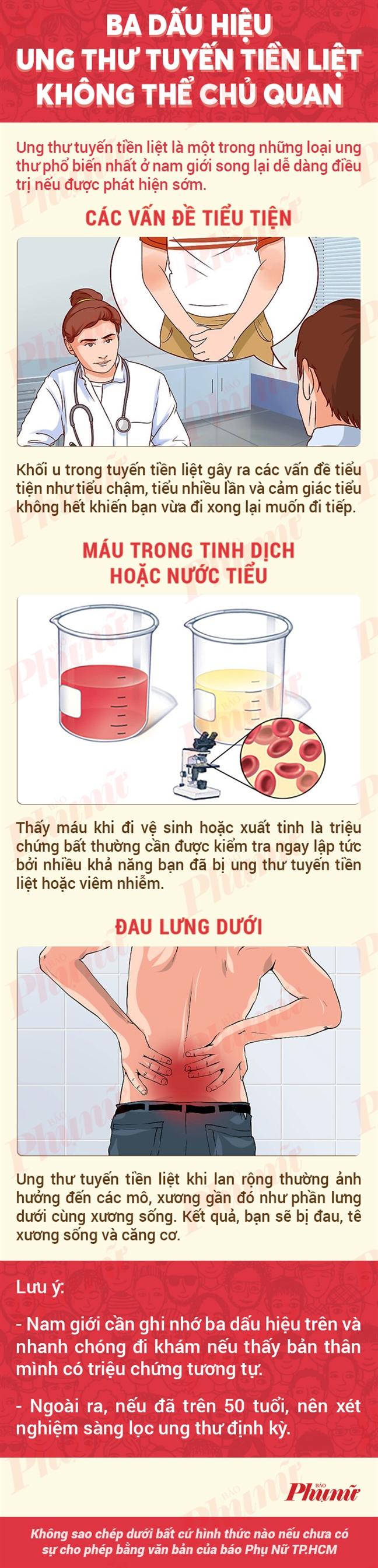 3 dau hieu ung thu tuyen tien liet khong the chu quan