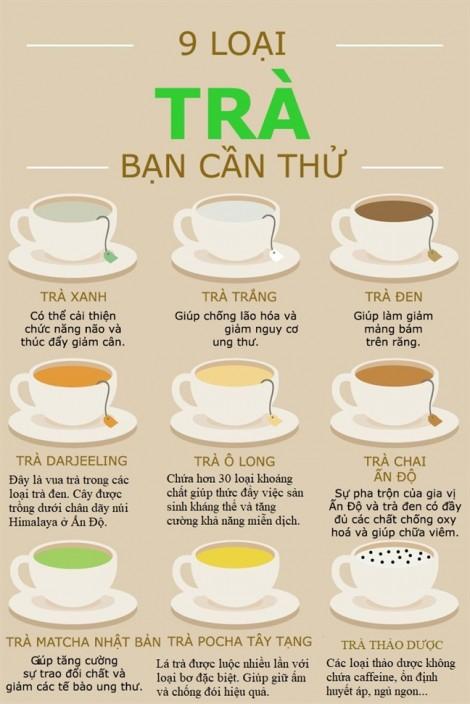 Uống trà nào tốt cho sức khỏe?