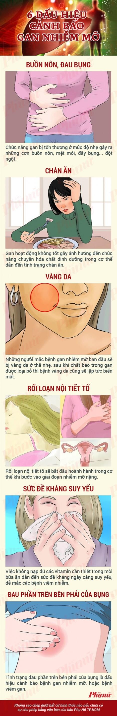 6 dấu hiệu cảnh báo gan nhiễm mỡ