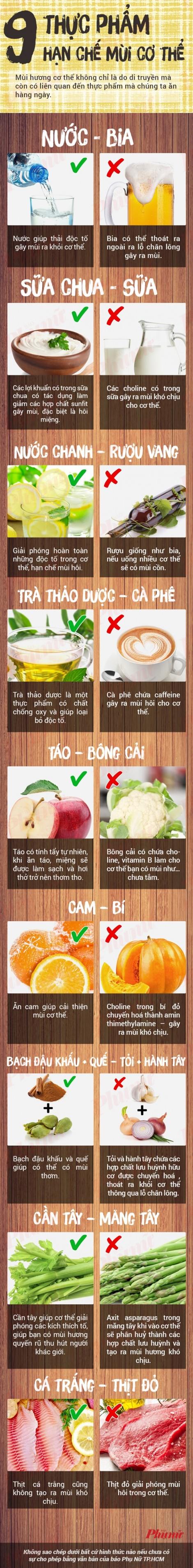 9 thực phẩm giúp hạn chế mùi cơ thể hiệu quả