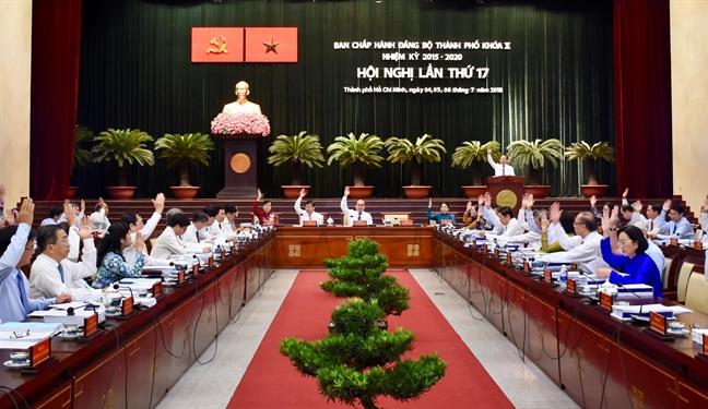 Khai mac Hoi nghi lan thu 17 BCH Dang bo TP.HCM khoa  X: Lam ro nhung yeu kem de dua ra nhung giai phap dot pha