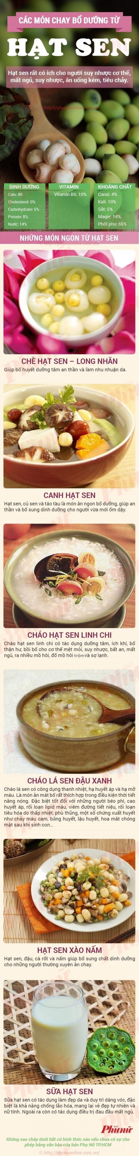 Các món chay bổ dưỡng từ hạt sen nên thử trong tháng 7 âm lịch