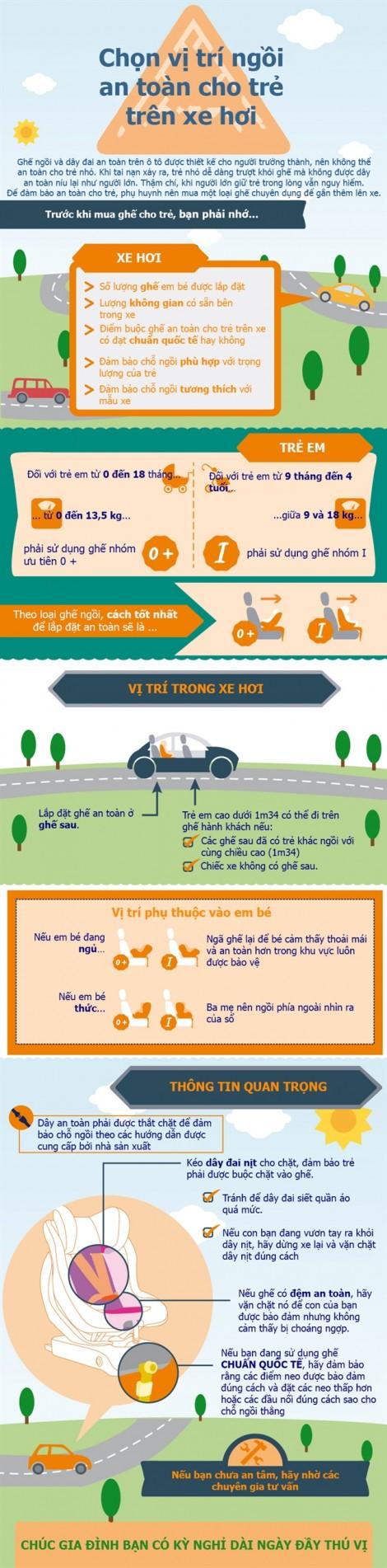 Cách chọn vị trí ngồi an toàn cho trẻ trên xe hơi