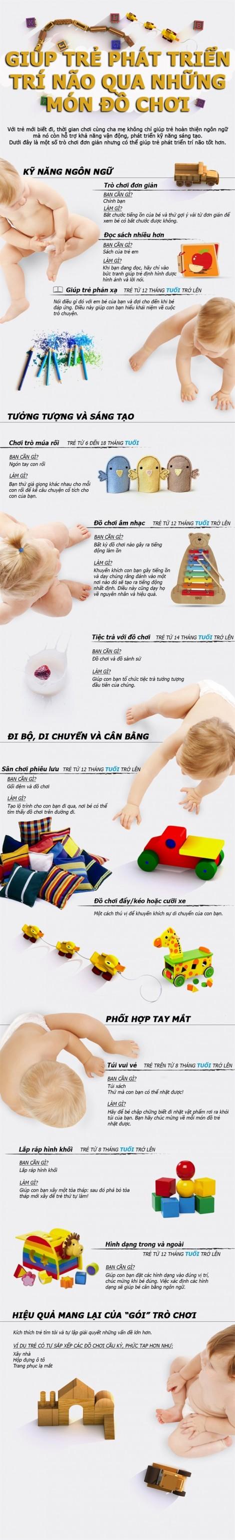 Những món đồ chơi giúp trẻ phát triển trí não