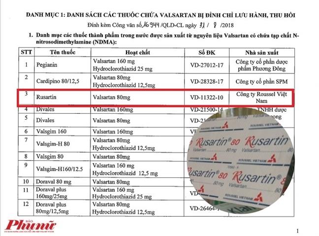 Ban thuoc gay ung thu, cong ty Roussel Viet Nam phai giai trinh voi Bo Y te