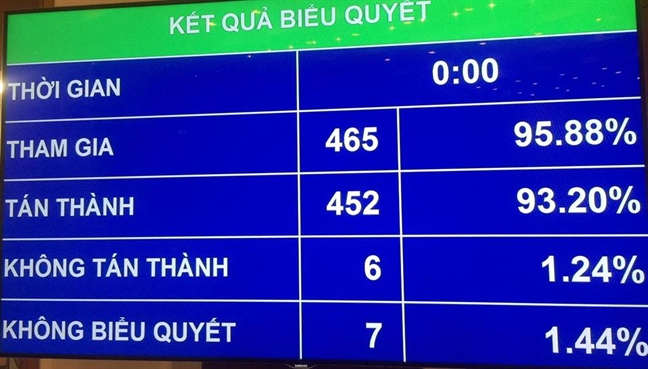 Thong qua Luat Phong chong tham nhung (sua doi): Chua co phuong an xu ly tai san bat minh