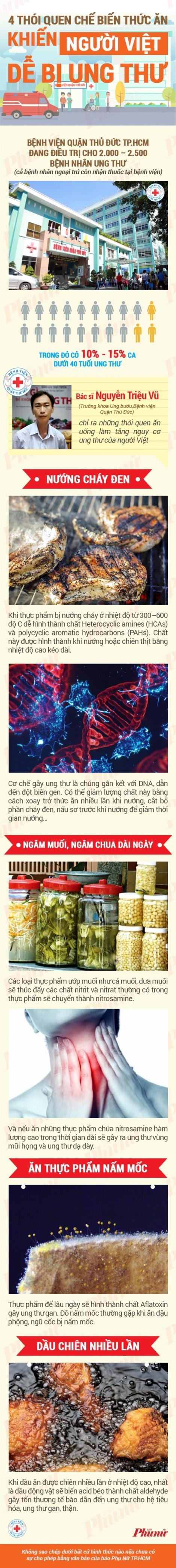 4 thói quen chế biến thức ăn khiến người Việt dễ bị ung thư