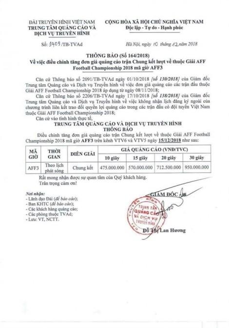 Gần 1 tỷ đồng cho 30 giây quảng cáo trên VTV trận Việt Nam - Malaysia