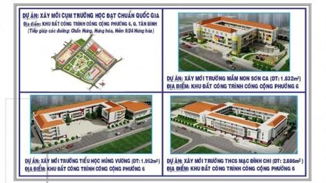 TP.HCM thông tin về pháp lý sử dụng đất tại công trình công cộng P.6, Q.Tân Bình