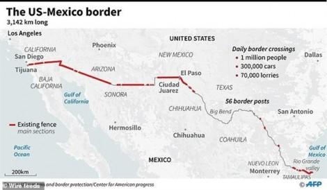 Mỹ chuẩn bị xây dựng bức tường biên giới với Mexico
