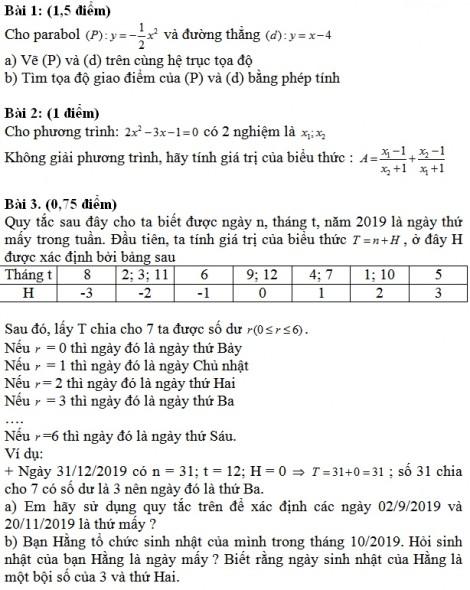 Gợi ý giải đề thi môn toán tuyển sinh lớp 10 TP.HCM