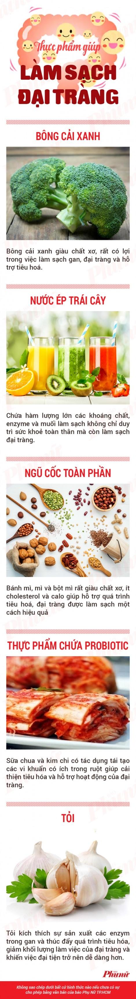Thực phẩm giúp thải độc cho ruột già