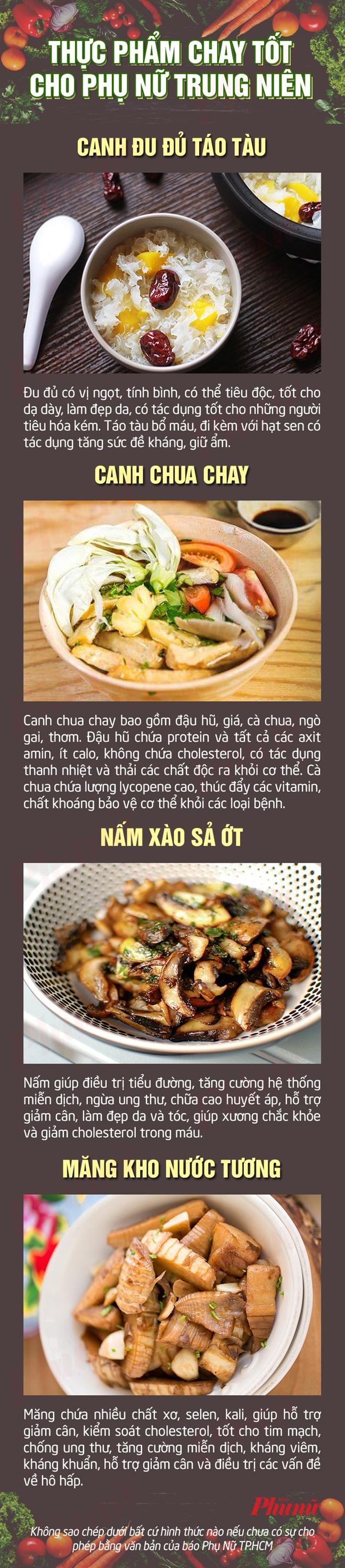Nhung mon an chay thang 7 tot cho phu nu