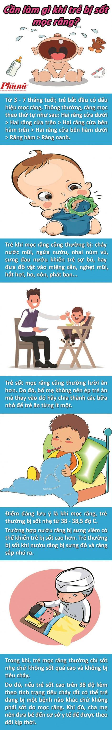 Cần làm gì khi trẻ bị sốt do mọc răng?