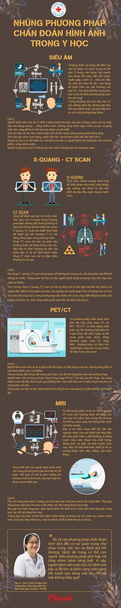 Siêu âm, X-quang, CT, MRI… phương pháp nào tốt nhất?