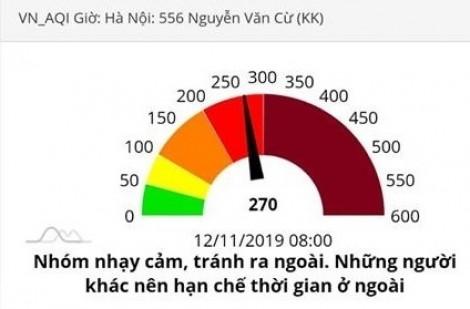 Không khí Hà Nội tiếp tục ở mức rất có hại cho sức khỏe