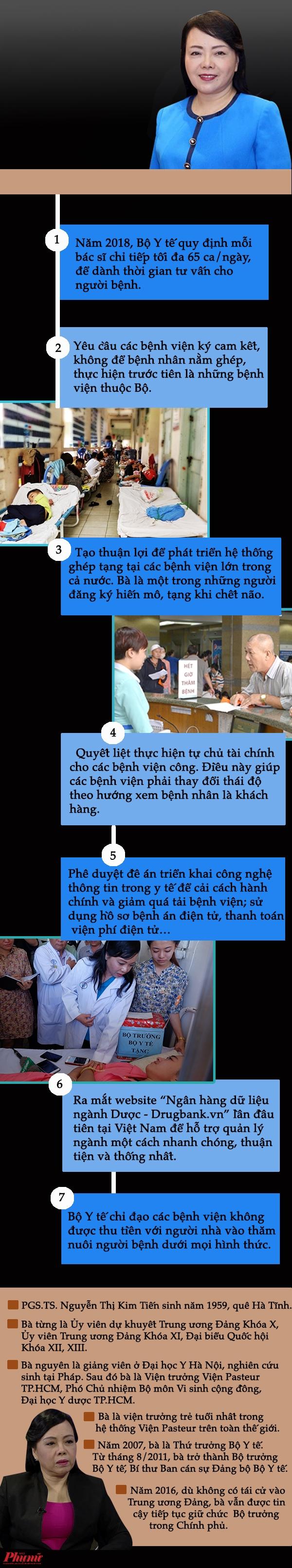 Dau an khi lam Bo truong Y te cua ba Nguyen Thi Kim Tien