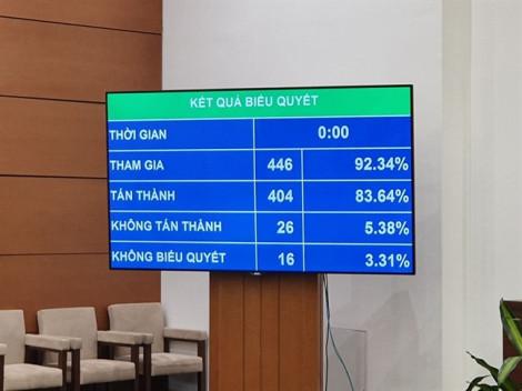 Người nước ngoài xuất nhập cảnh, cư trú tại Việt Nam thuận lợi hơn