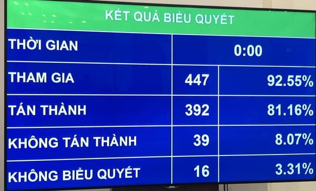 177 phuong cua Ha Noi se khong con hoi dong nhan dan
