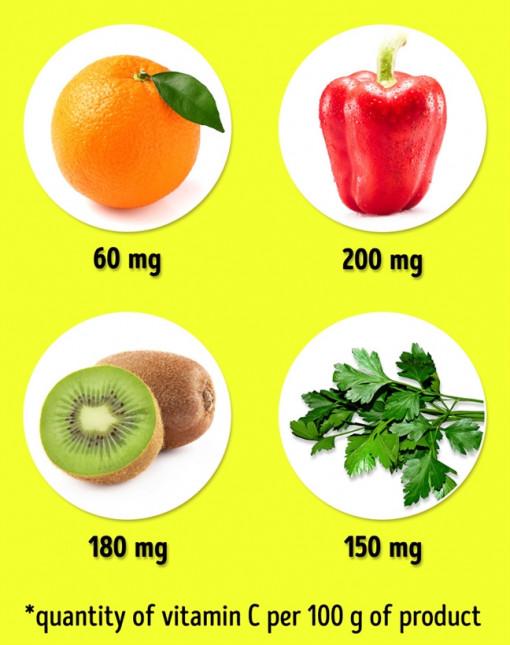 7 phương pháp detox dễ thực hiện